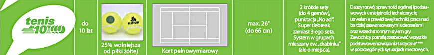 poziom_zielony