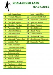 lista challenger lato stan 07.07.2015-page-001